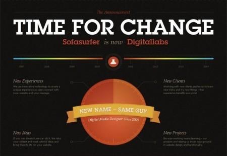 typographywebdesign13